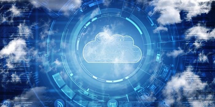 Cloud Archiving