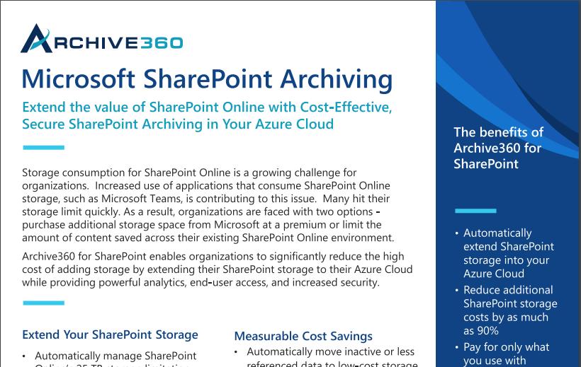 Sharepoint datasheet thumb